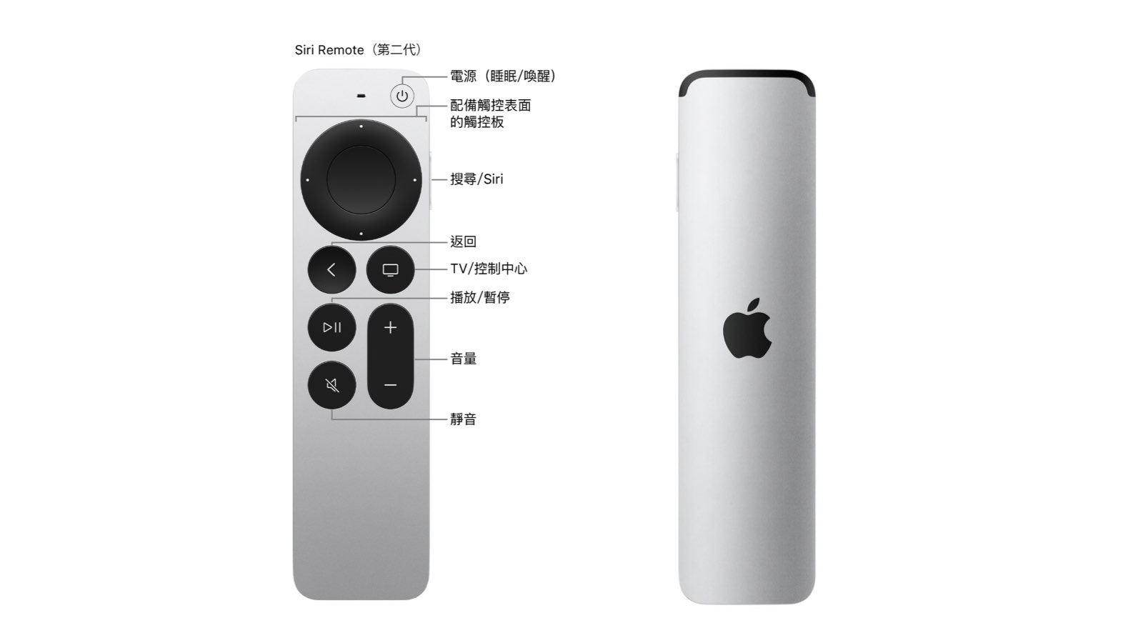 第二代 Siri Remote